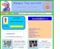 โรงเรียนบ้านแม่งูด - geocities.com/banmaengud