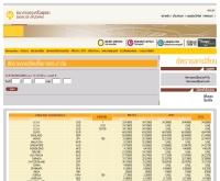 อัตราแลกเปลี่ยนประจำวัน : ธนาคารกรุงศรีอยุธยา - krungsri.com/th/foreign-exchange-rates.aspx