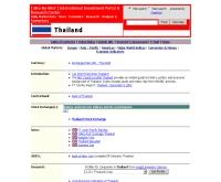 ไทยสต๊อค มาร์เก็ต - site-by-site.com/asia/thai/astock.htm