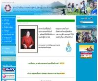 สถาบันพัฒนาองค์กรชุมชน (องค์การมหาชน) - codi.or.th
