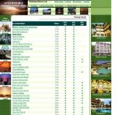 ภูเก็ต เกสท์เฮาส์ - phuketguesthouse.com