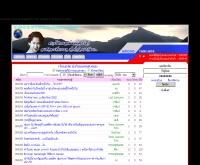 ม้งไทยแลนด์ - hmongthailand.com