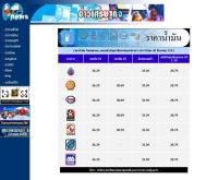 ราคาน้ำมัน - becnews.com/backissue/e_eco/oil.html