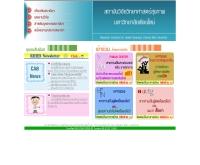 สถาบันวิจัยวิทยาศาสตร์สุขภาพ มหาวิทยาลัยเชียงใหม่ - rihes.cmu.ac.th/
