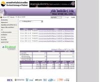 บริษัท ไทยเอ็นวีดีอาร์ จำกัด - set.or.th/nvdr/