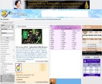 อี-ไฟแนนซ์ไทยดอทคอม - efinancethai.net/