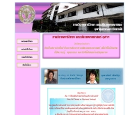 คณะสัตวแพทยศาสตร์ ภาควิชาพยาธิวิทยา จุฬาลงกรณ์มหาวิทยาลัย - vet.chula.ac.th/~path/