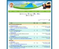 ชมรมนักนิยมธรรมชาติ - naturethai.org