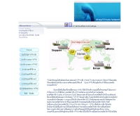 เวอร์ชวลไพรเวตเน็ตเวิร์ก - geocities.com/azzbus