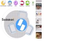 บริษัท ไทยซาดาการิ จำกัด - sadakari.com/