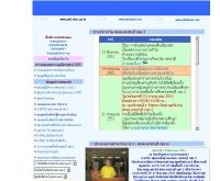สำนักงานเขตพื้นที่การศึกษาเพชรบุรี เขต 2 - area.obec.go.th/petchaburi2