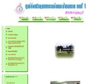 ศูนย์ส่งเสริมอุตสาหกรรมอ้อยและน้ำตาลทรายภาคกลาง จังหวัดกาญจนบุรี - geocities.com/kancane45