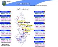 โทรมาตรลุ่มน้ำจันทบุรี - 61.19.46.211/