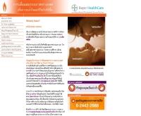 การเสื่อมสมรรถภาพทางเพศ  - thai-edclinic.com
