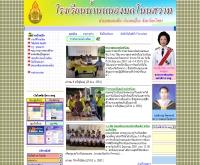 โรงเรียนบ้านหนองบกโนนสวาท - school.obec.go.th/nbn