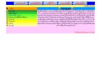วัดสระบัวแก้ว - geocities.com/srabuakaew/