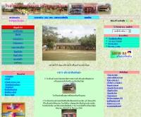 โรงเรียนบ้านเหล่าน้อย - school.obec.go.th/loanoi