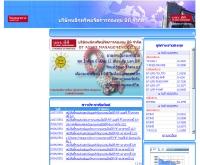 บริษัท หลักทรัพย์จัดการกองทุน บีที จำกัด - btam.co.th