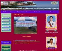 ศูนย์การกีฬาแห่งประเทศไทย จังหวัดนราธิวาส - sat.or.th/narathiwat