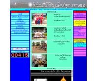โรงเรียนบ้านวังมน - school.obec.go.th/banwangmon_sch