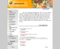 กลุ่มตรวจสอบภายในสำนักงานปลัดกระทรวงเกษตรและสหกรณ์ - moac.go.th/builder/mopsa