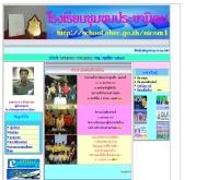 โรงเรียนชุมชนประชานิคม - school.obec.go.th/nicom1