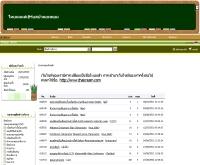 บริษัท ไบโอเดอเนช จำกัด - thailandherbspa.com