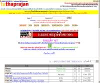 กลุ่มนักศึกษารักประชาชน - tuthaprajan.org
