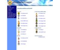 คลินิกเทคโนโลยี มหาวิทยาลัยนเรศวร - clinictech.nu.ac.th