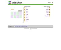 ท็อปชาร์ทเว็บ - topchartweb.com