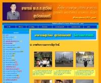 อาจารย์สุรวัจน์ - surawat191.com