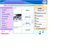 โรงเรียนอนุบาลบ้านไร่ - school.obec.go.th/brk_eaup