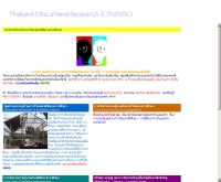 การวิจัยเพื่อการศึกษาของคนไทย - wijai48.com