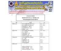 โรงเรียนจุฬาภรณราชวิทยาลัย เชียงราย - pcccr.ac.th