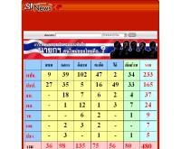 S! News : เลือกตั้ง 50 - news.sanook.com/election50/ect.html