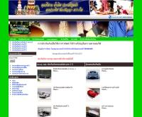ณัฐวุฒิประกันภัย ประกันชีวิต - nutprakan.com/