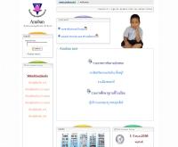 โรงเรียนอนุบาลสมุทรสงคราม - anuban.sskedarea.net