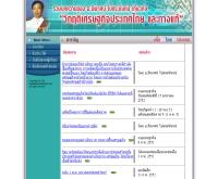 มีพาศน์ โปตระนันทน์ - meepahdpotranandana.com