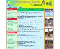 ศูนย์การศึกษานอกระบบและการศึกษาตามอัธยาศัยอำเภอเวียงสา - wiangsa-nfe.net