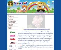 โรงเรียนสุเหร่าใหม่ - suraomai.com