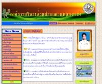 องค์การบริหารส่วนตำบลควนหนองหงษ์ - knhong.brinkster.net/