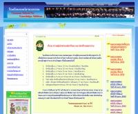 โรงเรียนกวดวิชาธนวรรณ - tanawanschool.com