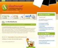 กีฬานักเรียนนักศึกษาแห่งประเทศไทย ครั้งที่ 31  - muangchanggames.com