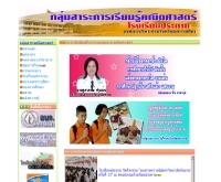กลุ่มสาระ คณิตศาสตร์ โรงเรียนประทาย - matpt.edukoratpao.com/