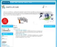 ประกันภัย CHARTIS - chartis.in.th