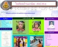 โรงเรียนบ้านแกน้อย - school.surinarea1.go.th/kaenoi/