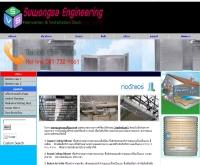 ท่อดักท์,ระบบระบายอากาส - suwongsaengineering.co.th